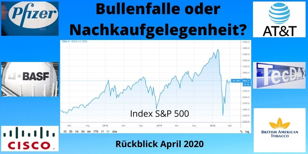 Monatsrückblick April 2020