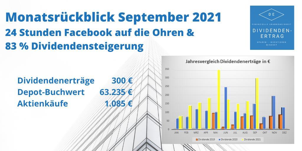 Beitragsbild für Monatsrückblick September 2020